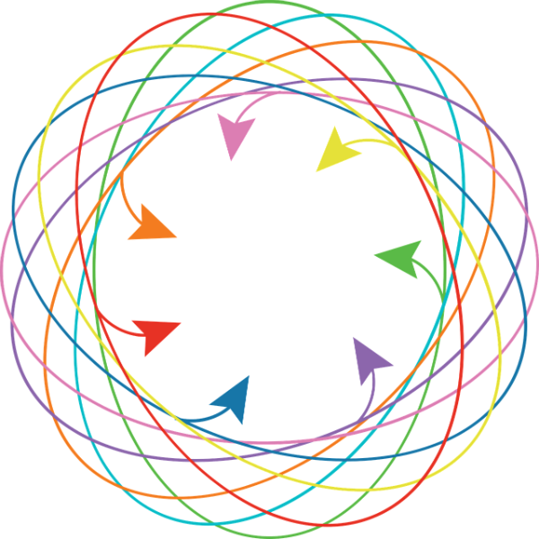 Intertwined multi-colored circles with arrows on the ends pointed towards the middle.
